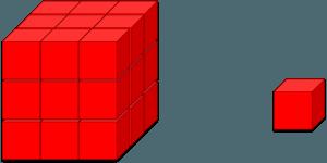 oppervlakte inhoud verhouding